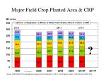 major field crop planted area crp