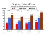 new crop futures prices averages of december settlement prices