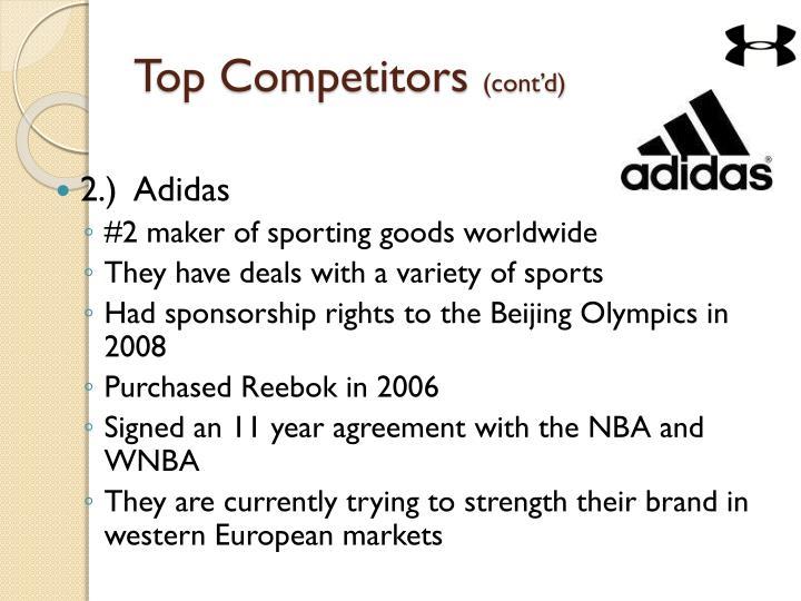 Top Competitors