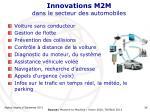 innovations m2m dans le secteur des automobiles