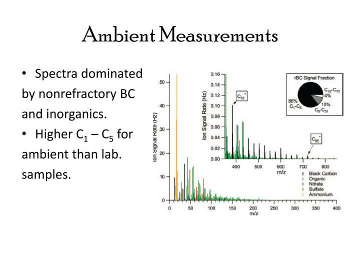 Ambient Measurements