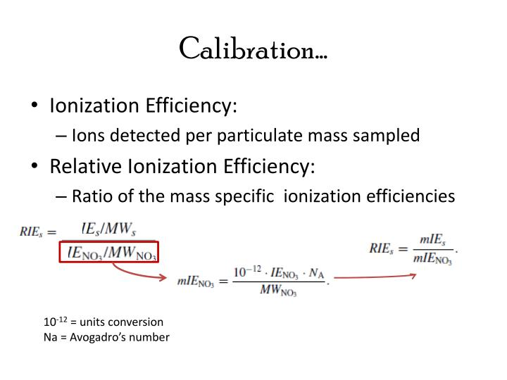 Calibration…