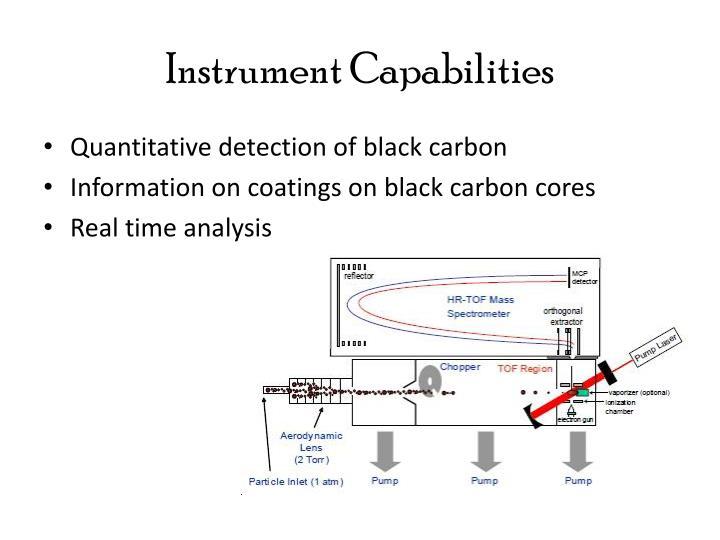 Instrument Capabilities