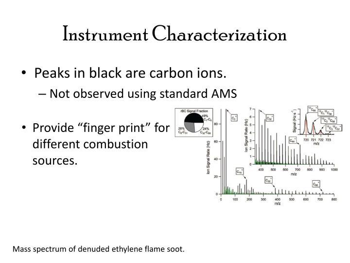 Instrument Characterization