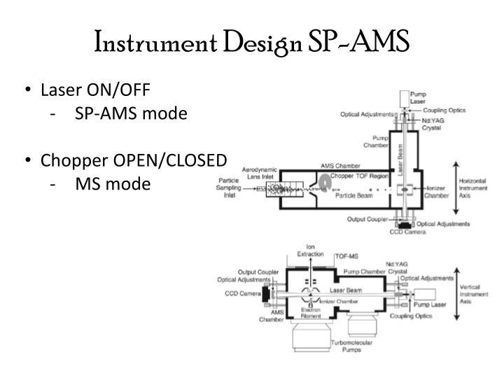 Instrument Design SP-AMS