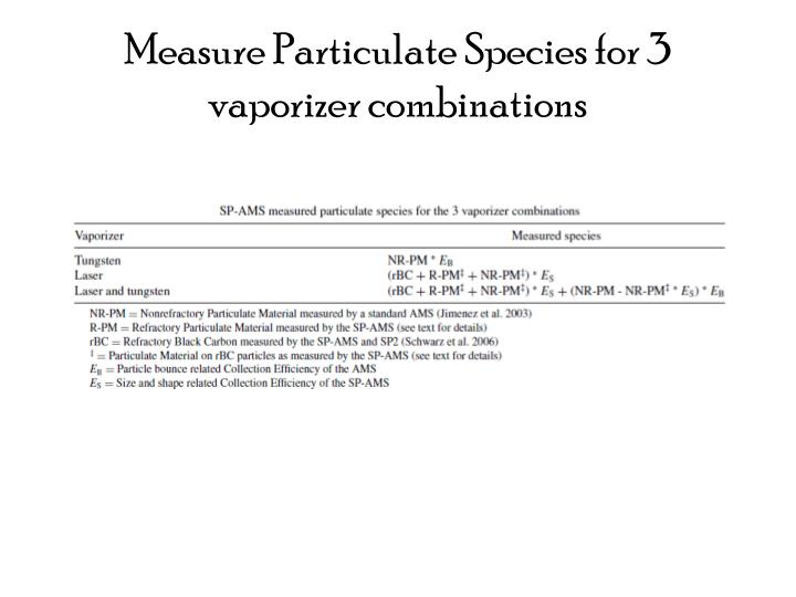 Measure Particulate Species for 3 vaporizer combinations