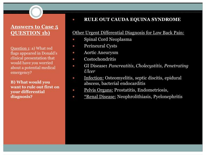 RULE OUT CAUDA EQUINA SYNDROME