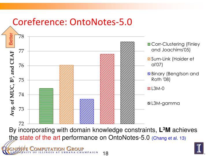 Coreference: OntoNotes-5.0