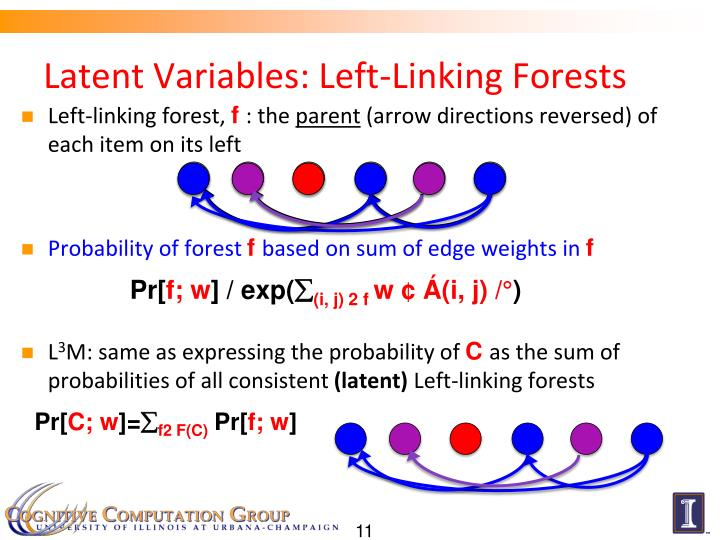 Latent Variables: Left-Linking Forests