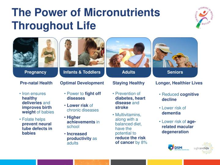 The Power of Micronutrients Throughout Life