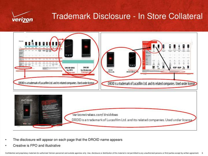 Trademark Disclosure - In Store Collateral