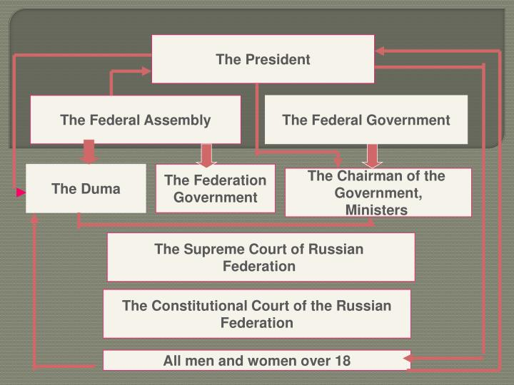 the role of presidency in the russian government system In general terms, the semi-presidential system has a popularly elected head of state (the president), taking from the presidential system at the same time, most semi-presidential systems also have prime ministers who heads up the cabinet, which must come from the parliament, taking from the parliamentary system.