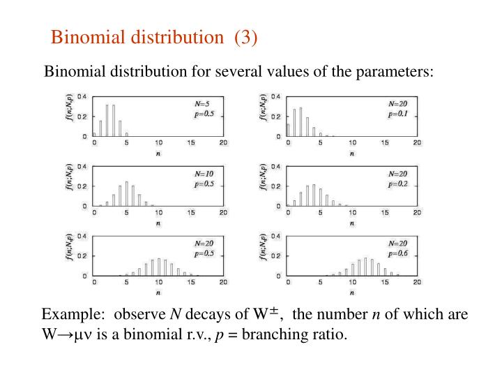Binomial distribution  (3)