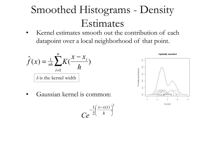 Smoothed Histograms - Density Estimates