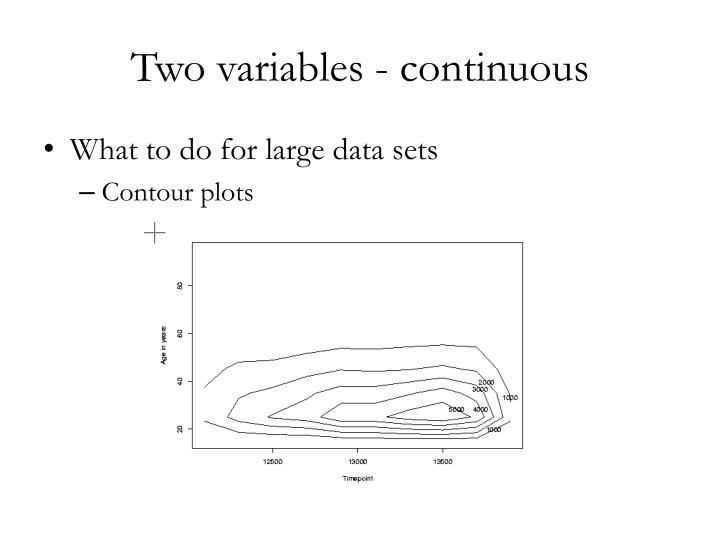 Two variables - continuous