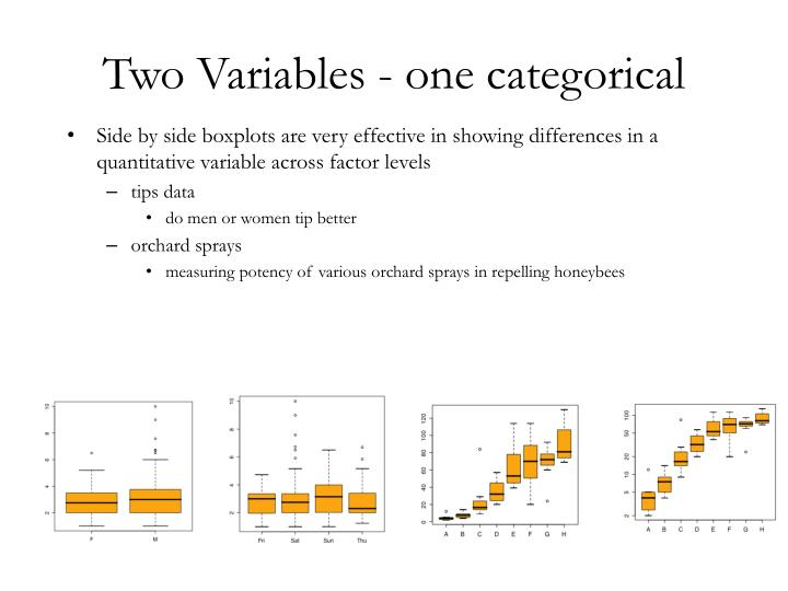 Two Variables - one categorical