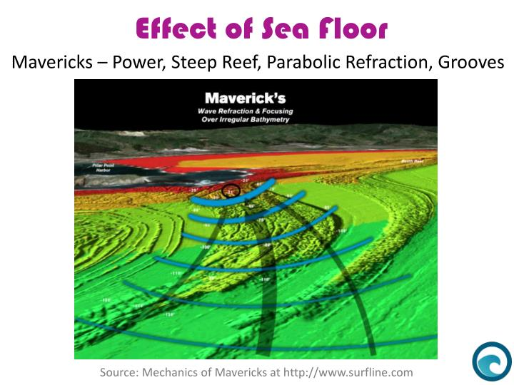 Mavericks – Power, Steep Reef, Parabolic Refraction, Grooves