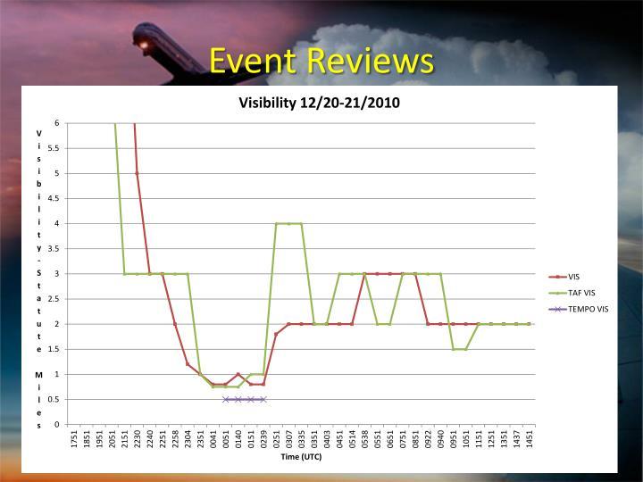 Event Reviews