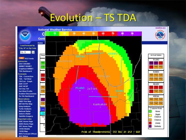 Evolution – TS TDA