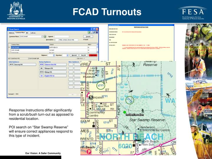 FCAD Turnouts