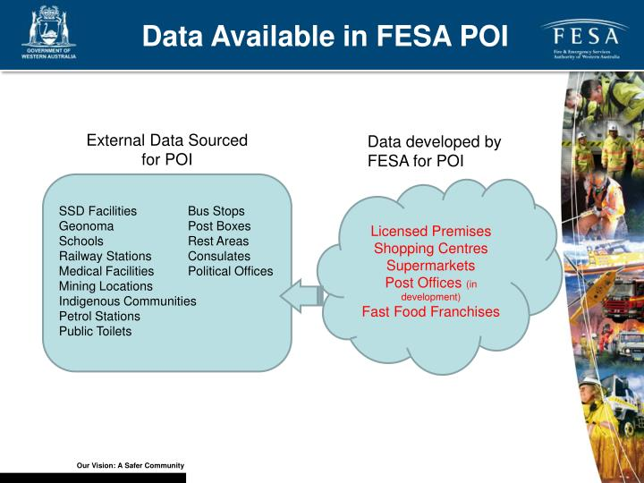 Data Available in FESA POI