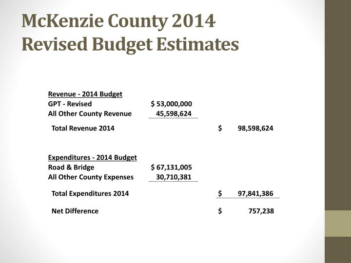 McKenzie County 2014               Revised Budget Estimates