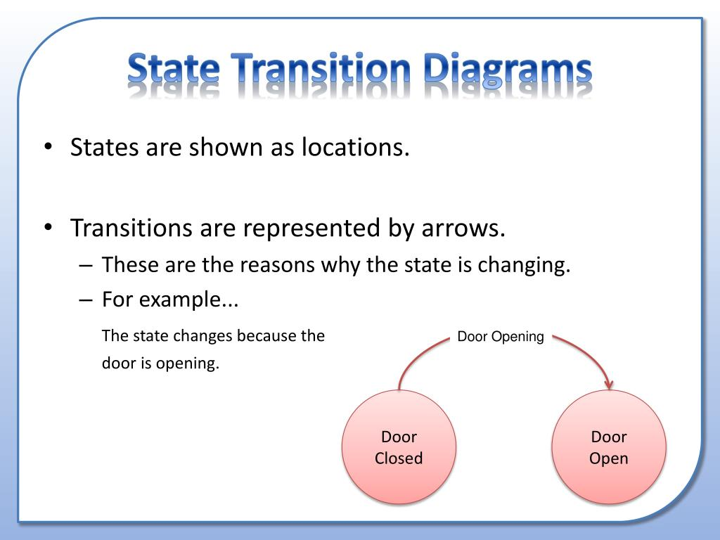PPT - State Transition Diagrams PowerPoint Presentation - ID
