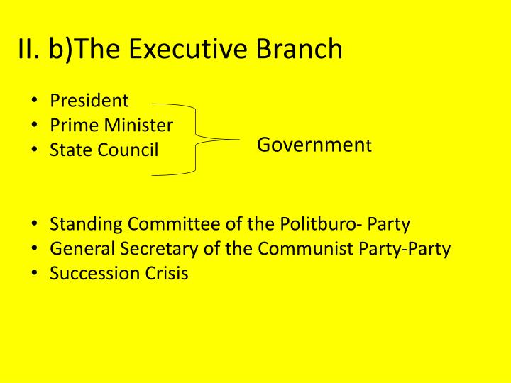 II. b)The Executive Branch