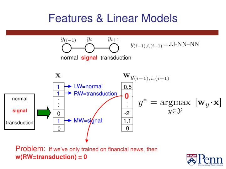 Features & Linear Models