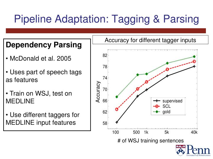 Pipeline Adaptation: Tagging & Parsing