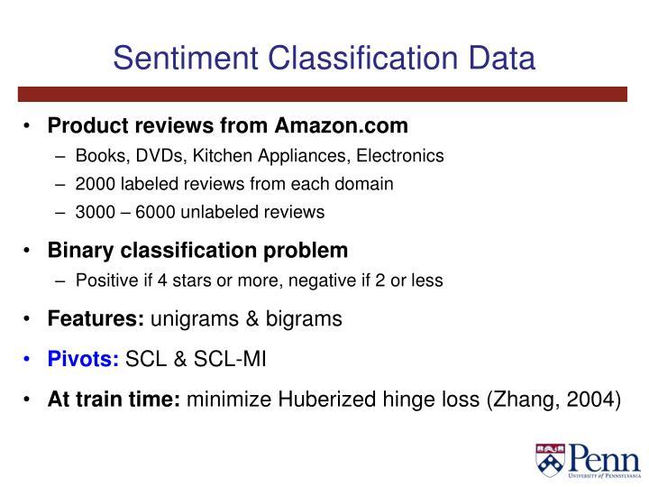 Sentiment Classification Data