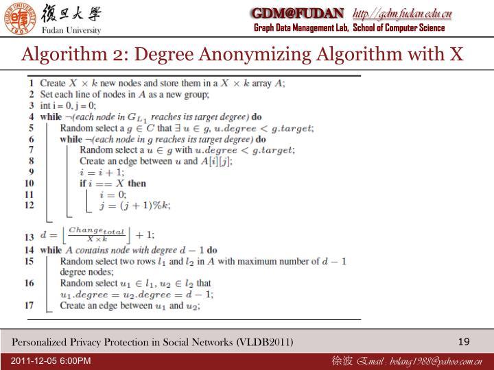 Algorithm 2: Degree