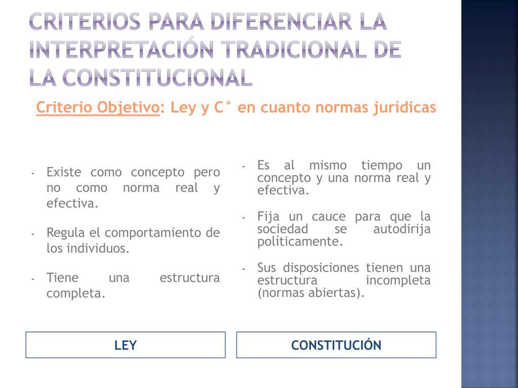 Ppt La Interpretación Constitucional Powerpoint