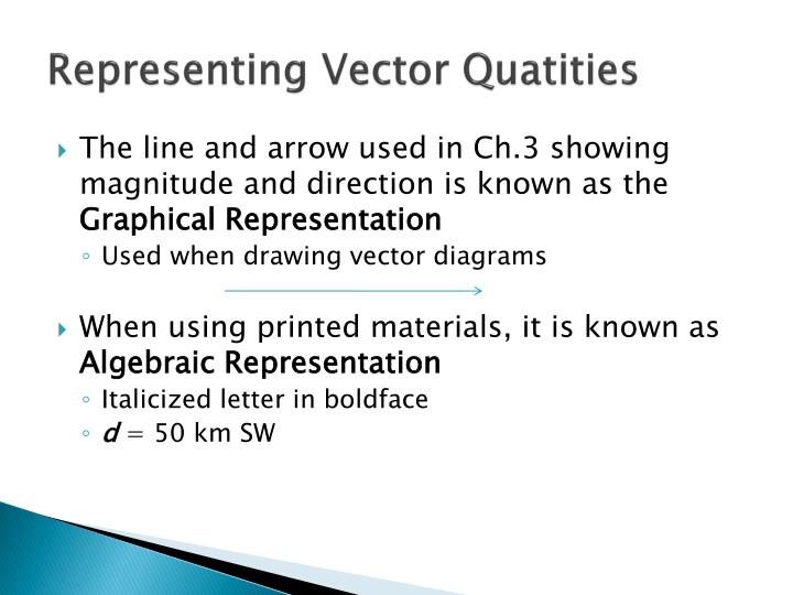 Representing vector quatities