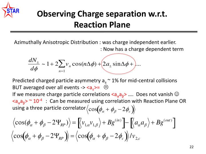 Observing Charge separation