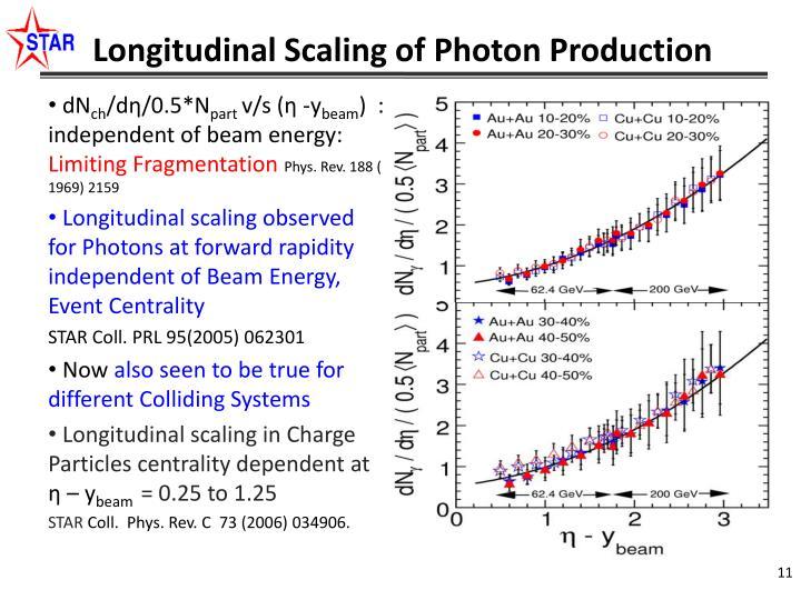 Longitudinal Scaling of Photon Production