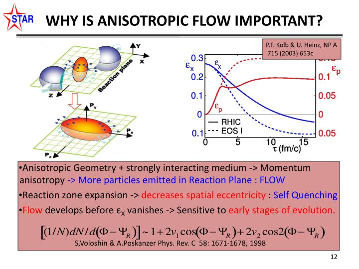 WHY IS ANISOTROPIC FLOW IMPORTANT?