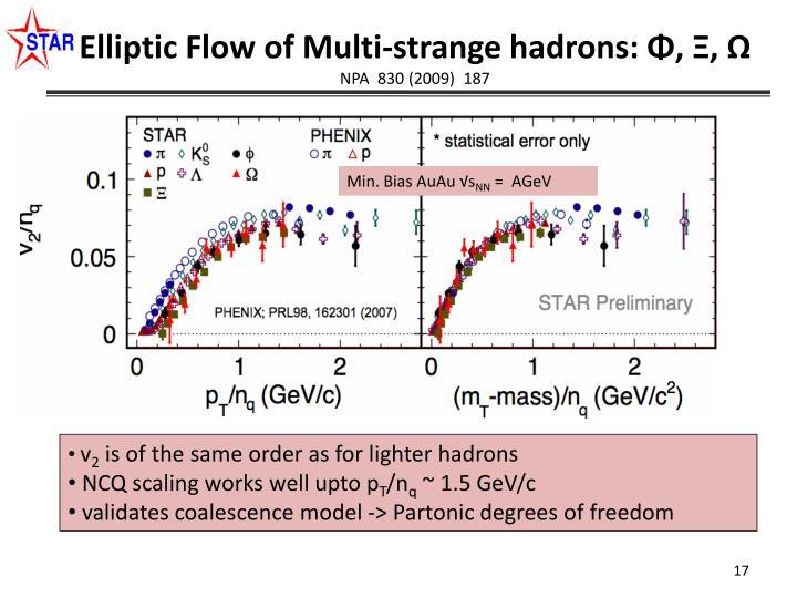Elliptic Flow of Multi-strange hadrons: