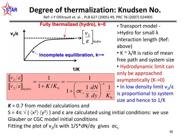 Degree of thermalization: Knudsen No.