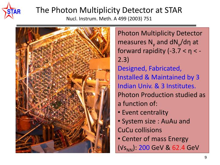 The Photon Multiplicity Detector at STAR