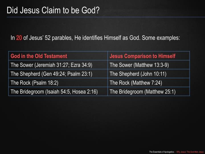 Did Jesus Claim to be God?