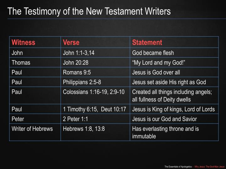 The Testimony of the New Testament Writers