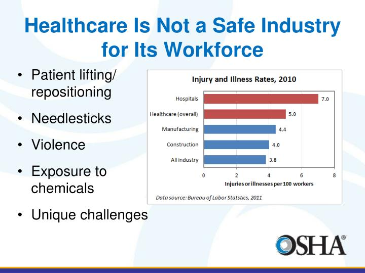Healthcare Is Not a Safe Industry for Its