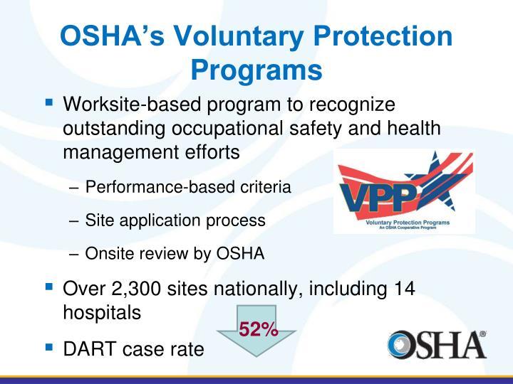 OSHA's Voluntary Protection
