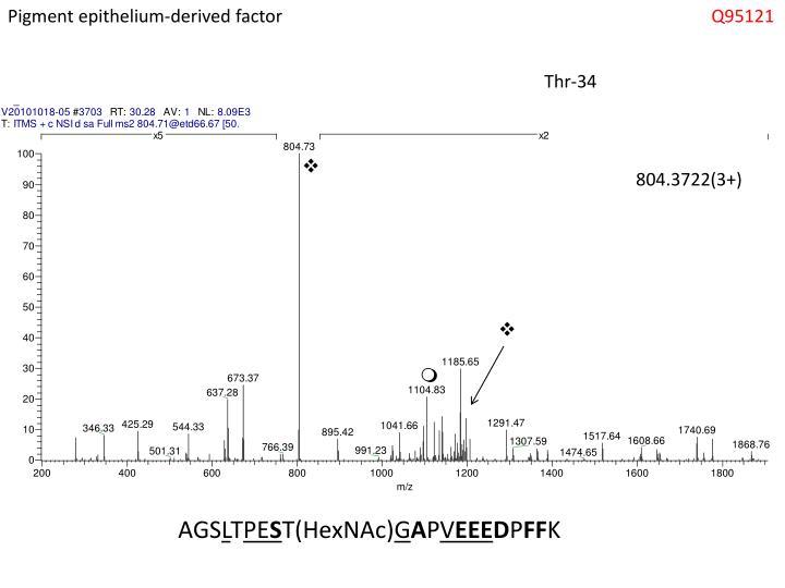 Pigment epithelium-derived factor