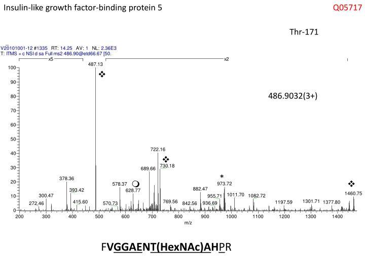 Insulin-like growth factor-binding protein 5