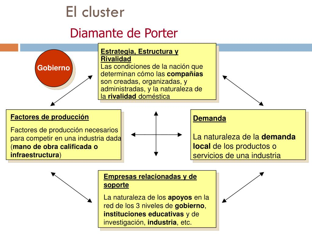 Ppt Analisis Estrategico Powerpoint Presentation Free Download Id 1860080