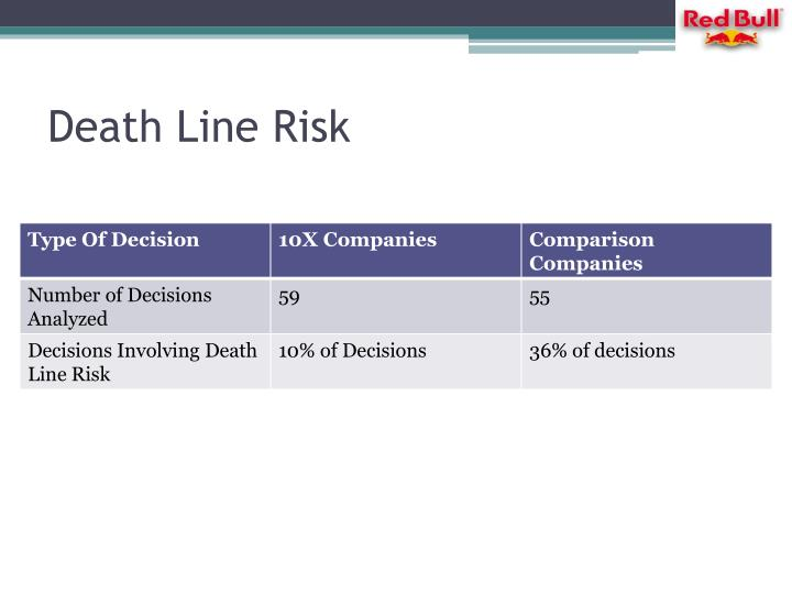 Death Line Risk