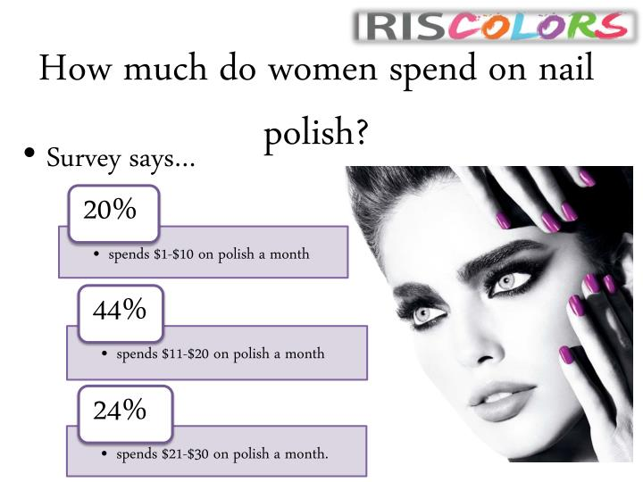 How much do women spend on nail polish?
