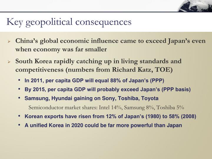 Key geopolitical consequences